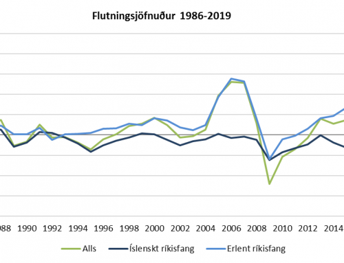 Búferlaflutningar áfram talsvert miklir árið 2019